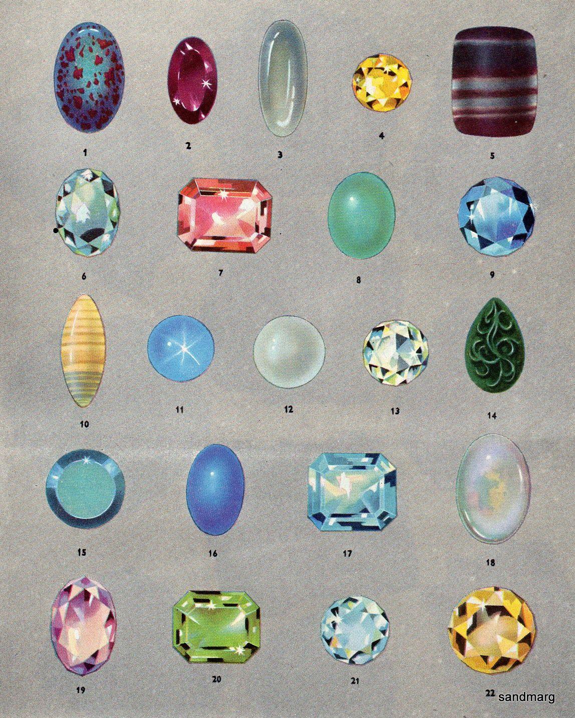 1148x1435 1968 Gemstones Drawing Gems, Chart And Gemstone
