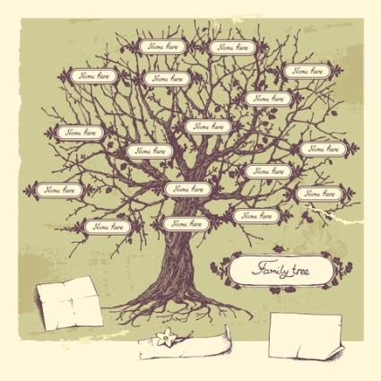 425x425 Draw A Family Tree Family Trees, Family Tree Art And Art Therapy