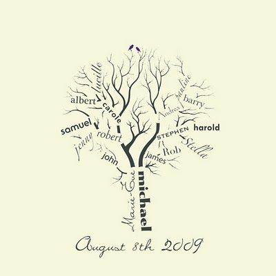 Genealogy Drawing at GetDrawings com | Free for personal use