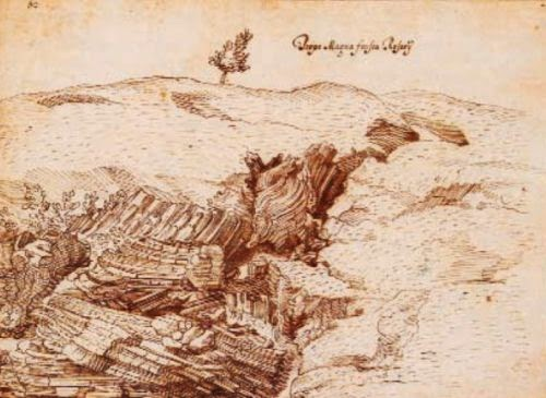 500x365 History Of Geology A History Of Use Of Illustrations In