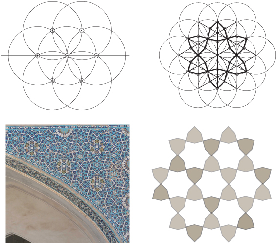 566x497 Introduction To Geometry Art Of Islamic Pattern