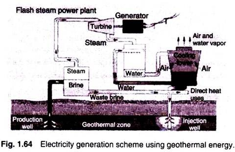 480x311 Essay On Geothermal Energy Top 11 Essays Energy Management