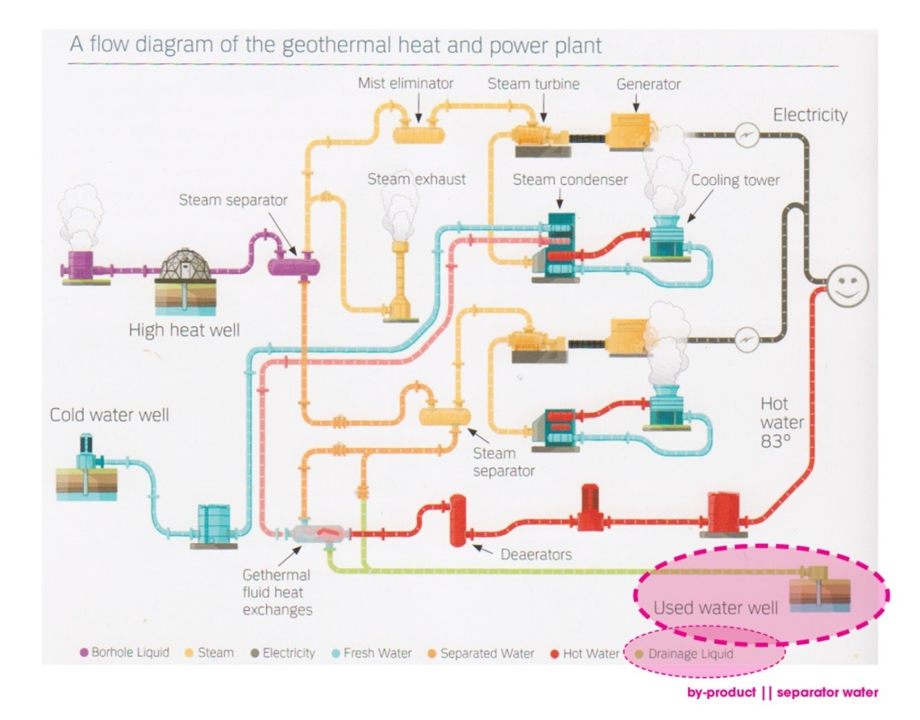 Geothermal Energy Drawing At Free For Personal Use Wiring Schematic 3 Phase 1326x1038 How Works Sustainability Today