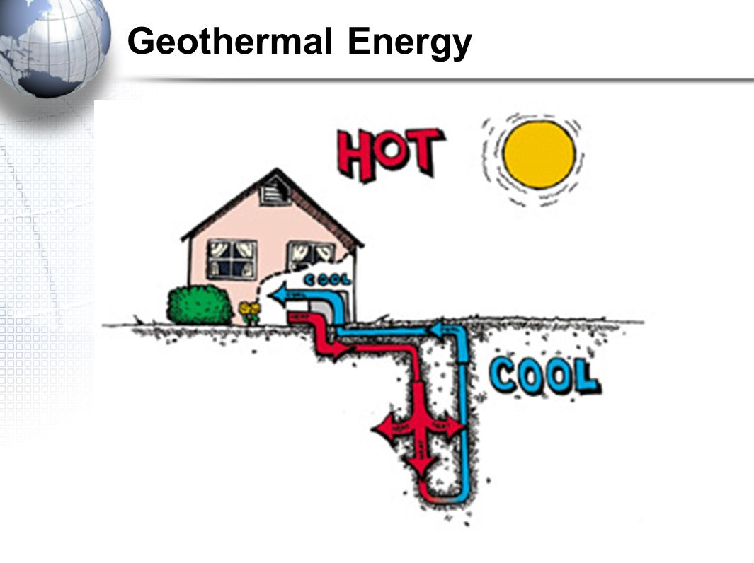 1065x796 Sources Energy Can You Identify The 7 Different Sources