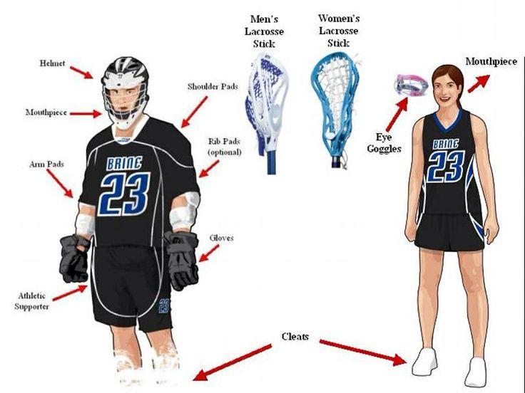 736x552 185 Best Lacrosse Images On Girls Lacrosse, Women'S
