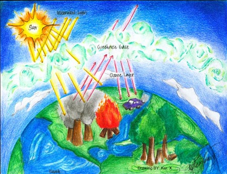 450x345 Science Dictionary Global Warming