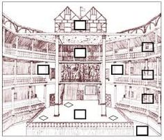 236x202 Image Result For Globe Theatre Shakespeare Globes