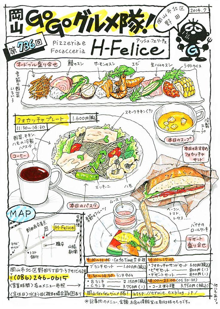 736x1036 235 Best Food Card Images On Food Illustrations, Food