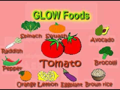 480x360 Go Grow Glow Foods