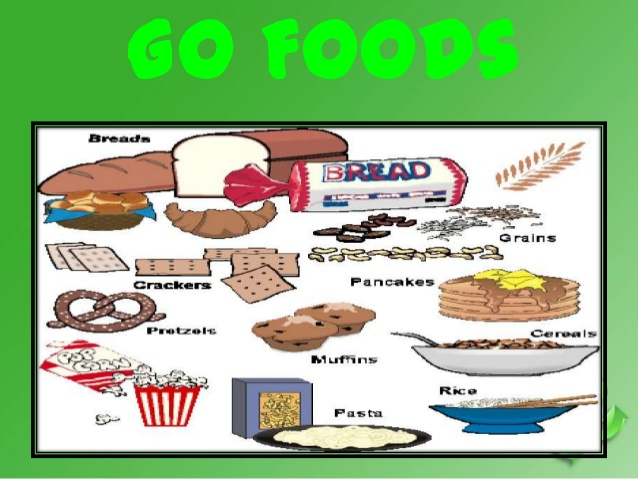 Food Nutritious List With Pictures