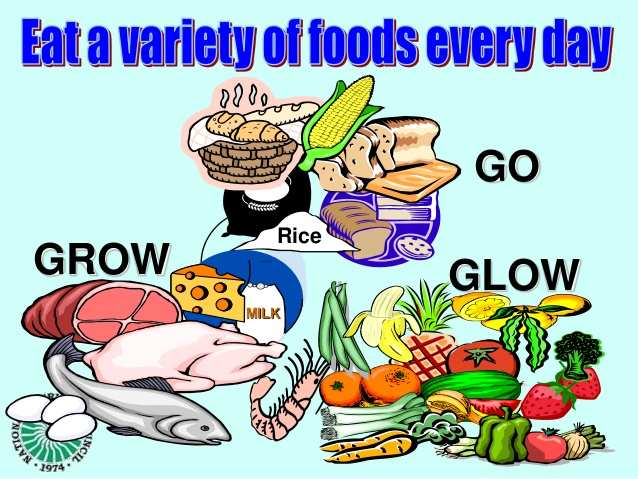 638x479 Go Foods Examples Food