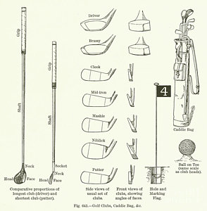 294x300 Golf Club Drawings Fine Art America