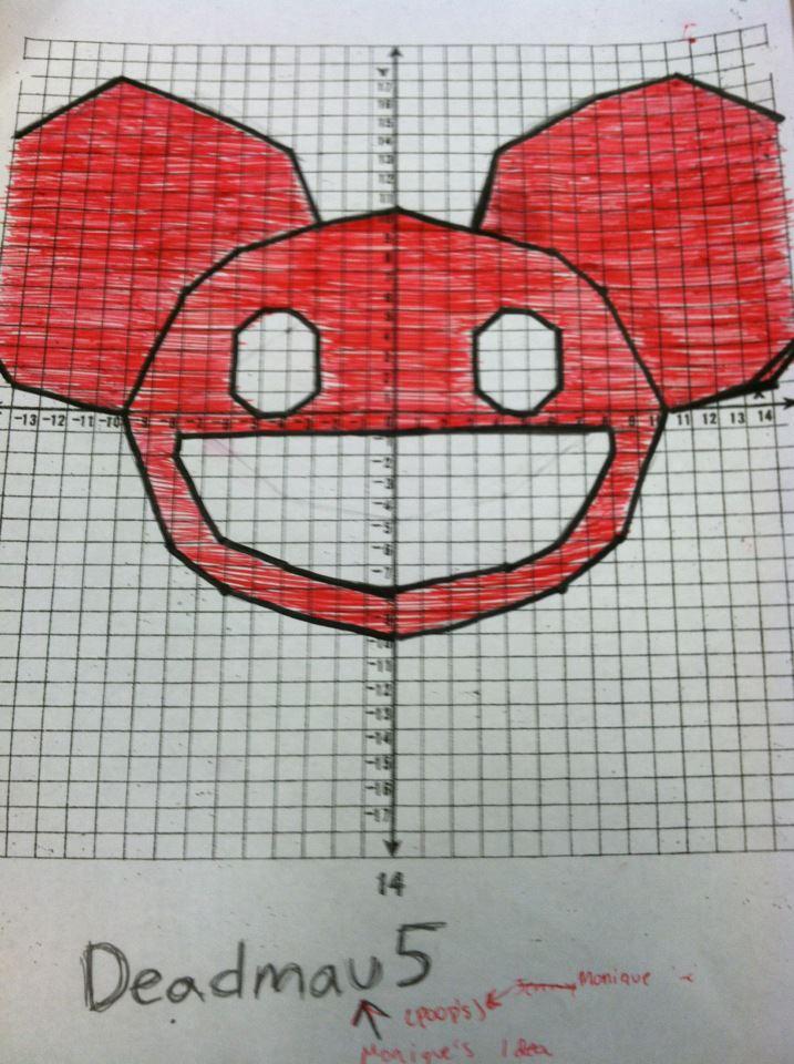 717x960 Deadmau5 Drawing Graph By Xtheartofsuicidex