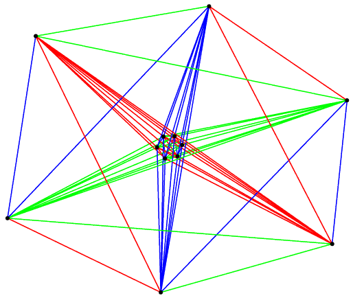 514x434 Layered Graph Drawing