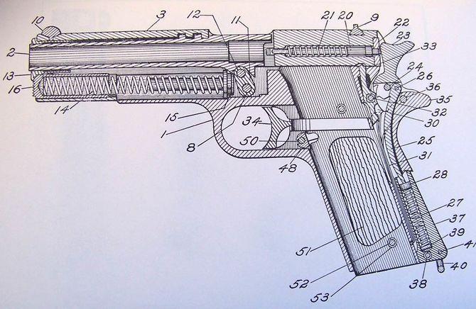 670x436 3 Ways To Make A Real Gun