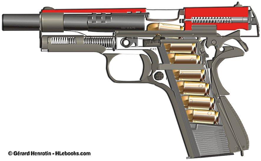 886x549 M1911 Pistol
