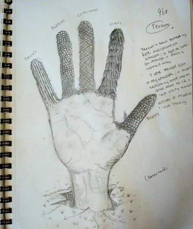 380x450 Texture Hand Assignment By Itsuko97