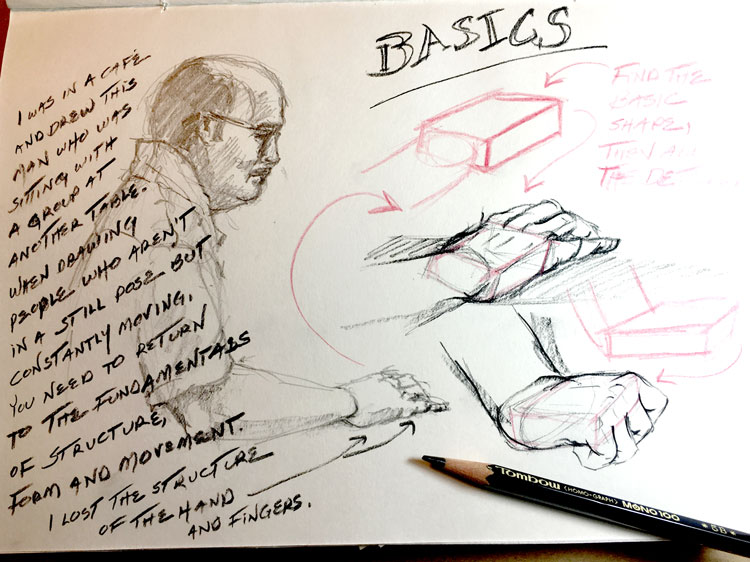 750x562 How To Draw Hands Using Basic Shapes Alvalyn Creative
