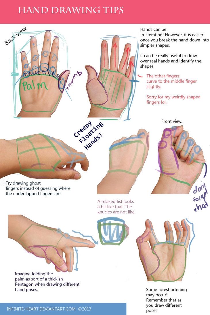 730x1095 Hand Drawing Tips By Astrikos