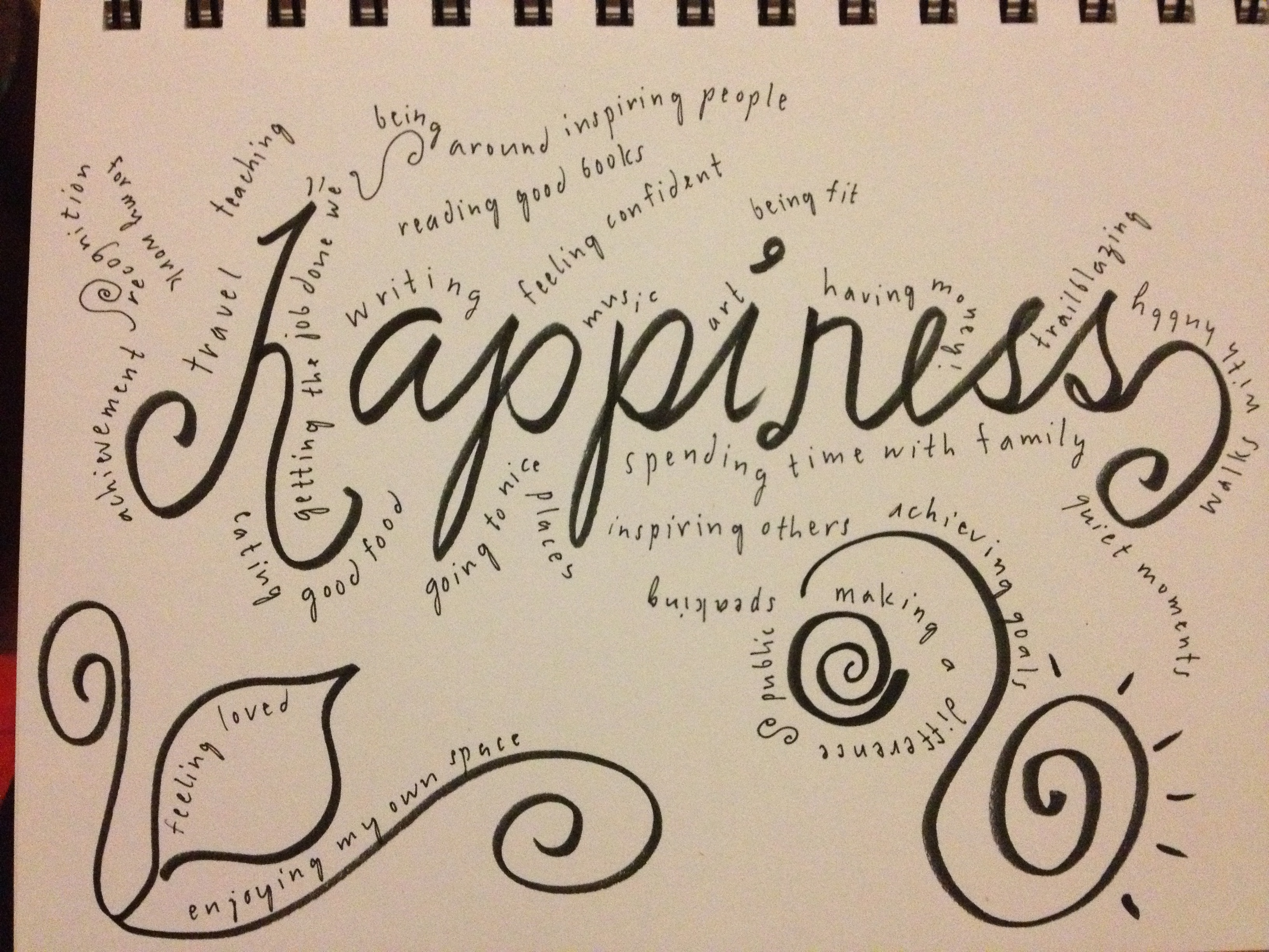 3264x2448 But, What Makes You (Or How To Draw Your Own Happiness