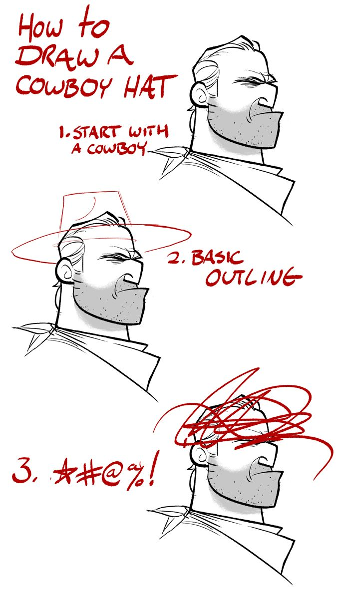 675x1200 How To Draw A Cowboy Hat. Drawing Amp Visual Art