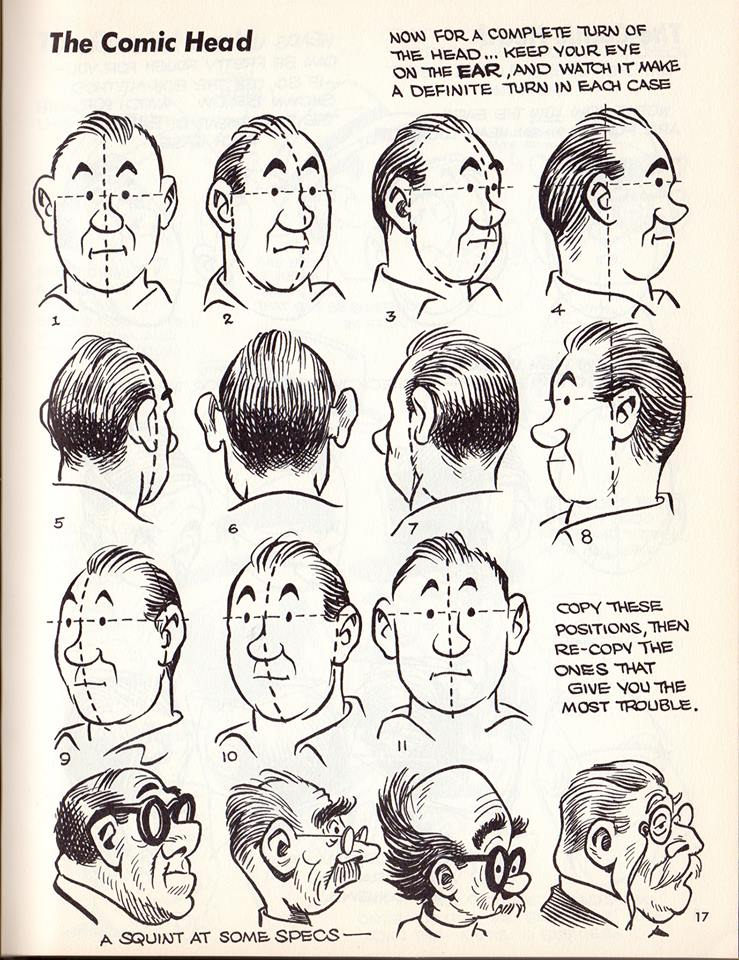 739x960 Drawing The Head From Different Angles How To Draw Cartoons