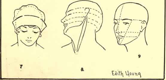 555x269 How To Drawing Human Head In Various Positions