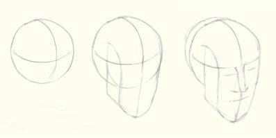 397x199 Drawing, Crafting, Doodling Drawing The Structure Of The Head