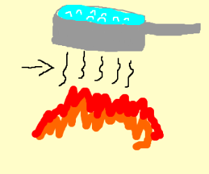 300x250 An Example Of Heat Convection.