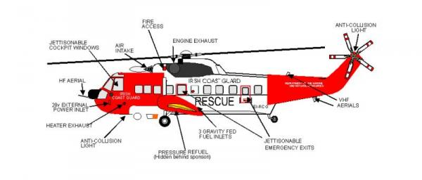 600x256 Helicopter Drawings Dttas Department Of Transport, Tourism And Sport