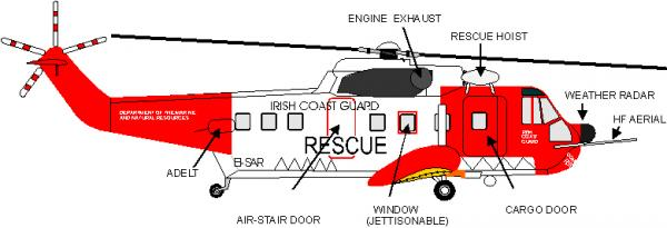 600x205 Helicopter Drawings Dttas Department Of Transport, Tourism And Sport
