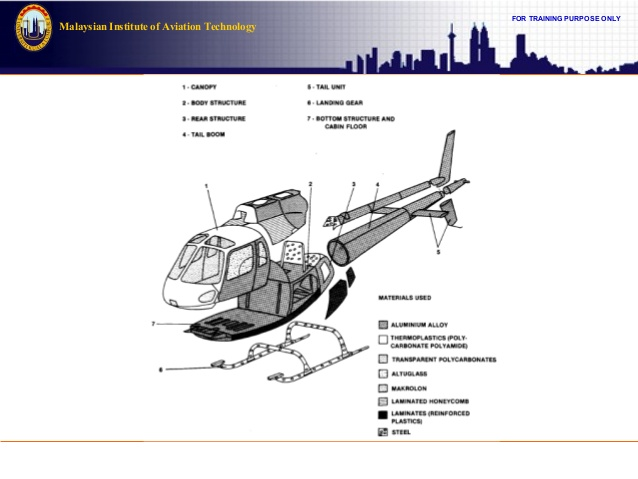 638x479 Helicopter Structure