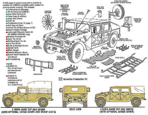 Hmmwv Drawing At Getdrawings Free For Personal Use Rhgetdrawings: Schematic Diagram Of The Hmmwv At Gmaili.net