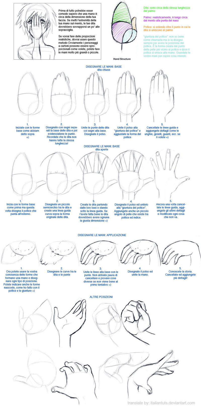 800x1621 Drawing Hands Step By Step Here Are The Steps To Drawing Two