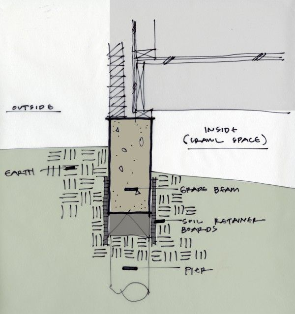 600x639 Pier And Beam Foundations Khouse Progress Beams, Foundation