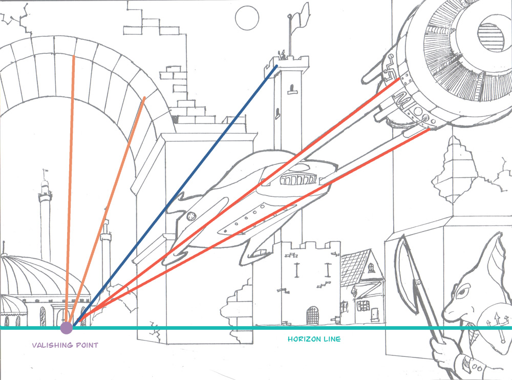 1000x742 Why The Single Vanishing Point In 1 Point Perspective Is Always