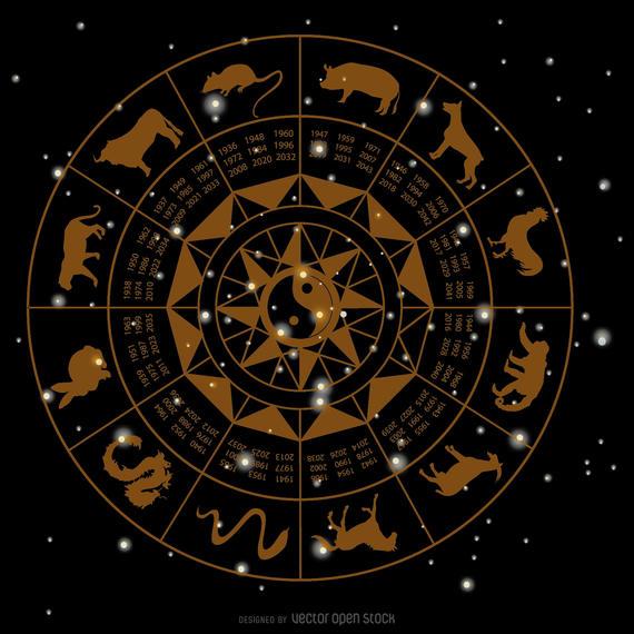 570x570 Chinese Horoscope Wheel Drawing