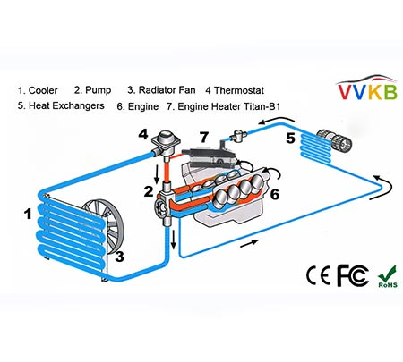 450x405 Vvkb Hose Heater