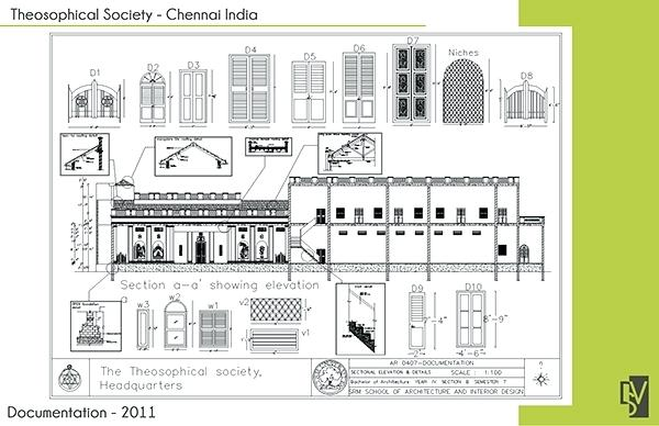 600x388 Drawing For House Construction In India Bungalow Floor Plan House