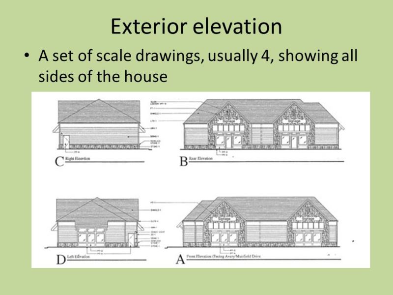 Front Elevation Oblique Drawing : House elevation drawing at getdrawings free for