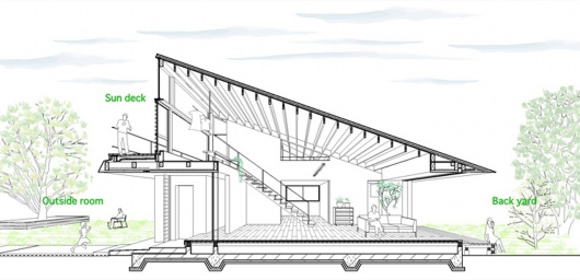 530x256 House With A Large Hipped Roof Naoi Architecture Amp Design Office