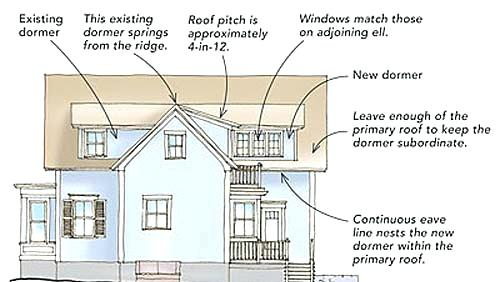 500x282 Roof Drawings For Houses