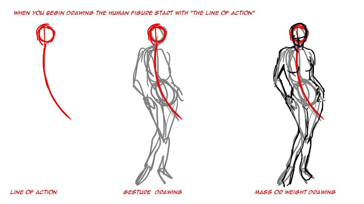1200x675 Studying The Human Figure On Behance