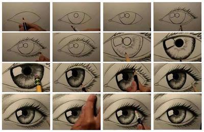 400x258 Diy Tutorial Diy Drawing Diy Drawing Human Eye