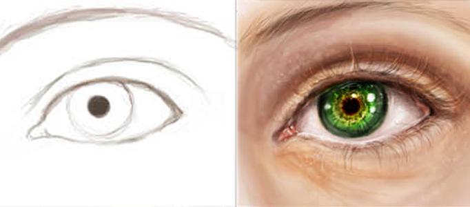 682x300 Drawing A Realistic Human Eye