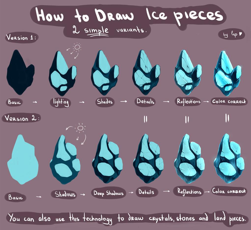 1022x937 Tutorial Texture Ice
