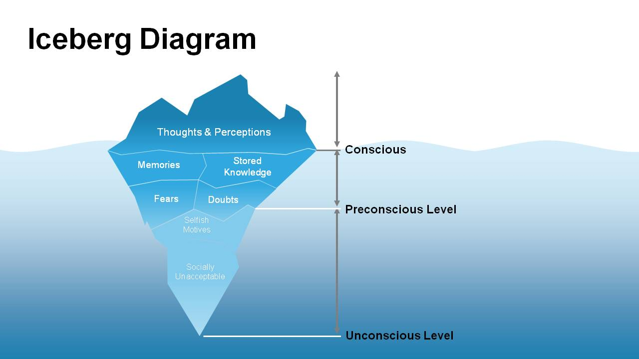 Iceberg Drawing at GetDrawings.com | Free for personal use Iceberg ...