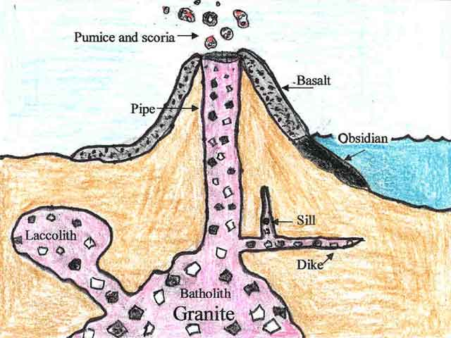 Igneous rock drawing at getdrawings free for personal use 640x480 ism geology online ccuart Gallery