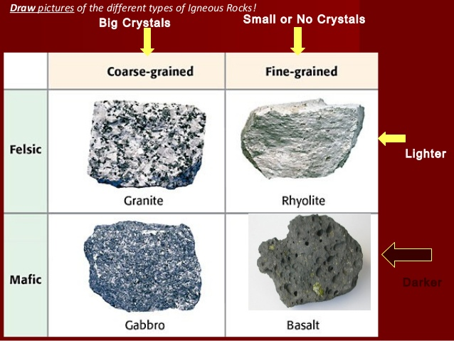 638x479 Chapter 4 Igneous Rocks Formation 20122013