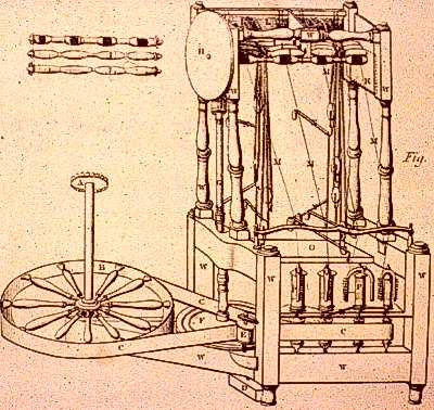 400x378 A Visual History Of The Industrial Revolution Industrial